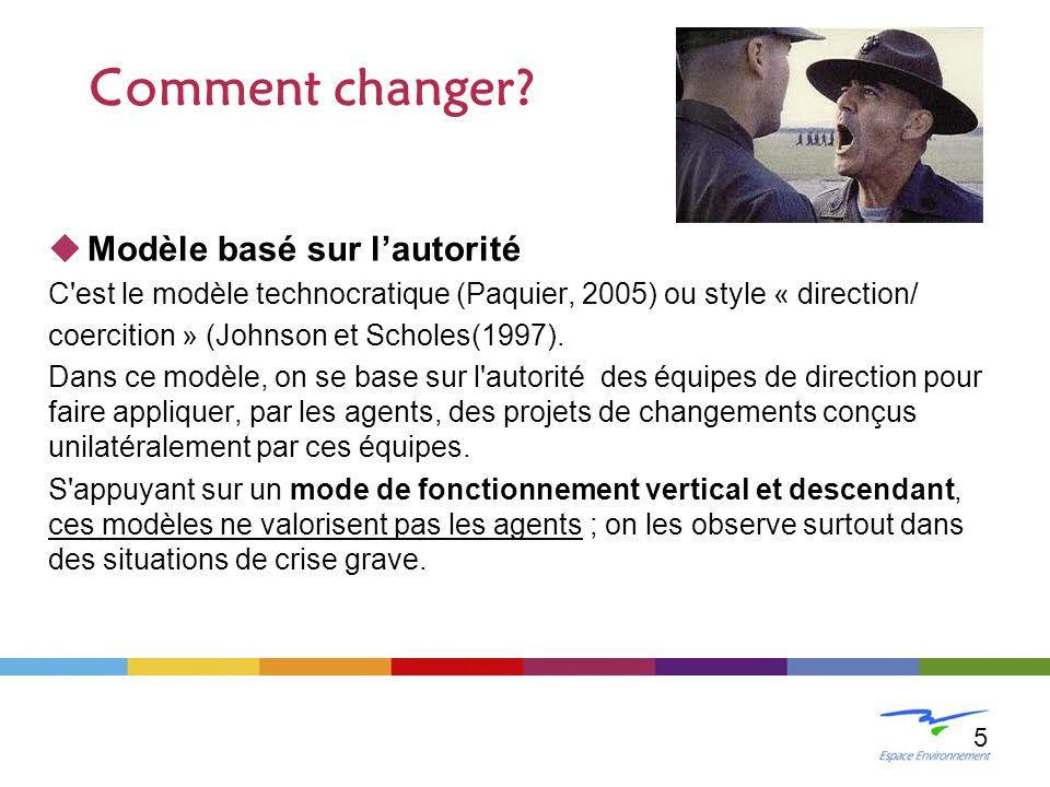 Comment changer Modèle basé sur l'autorité LE CHANGEMENT