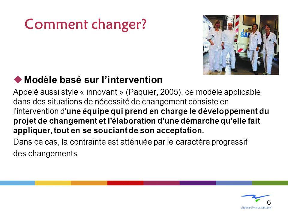 Comment changer Modèle basé sur l'intervention LE CHANGEMENT
