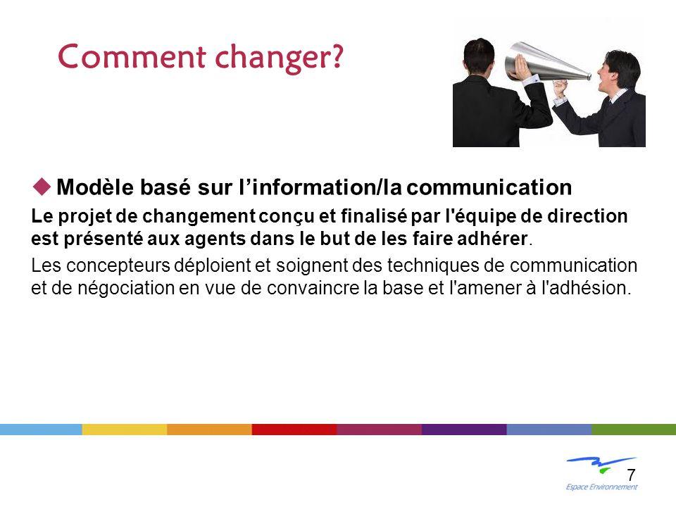 Comment changer Modèle basé sur l'information/la communication
