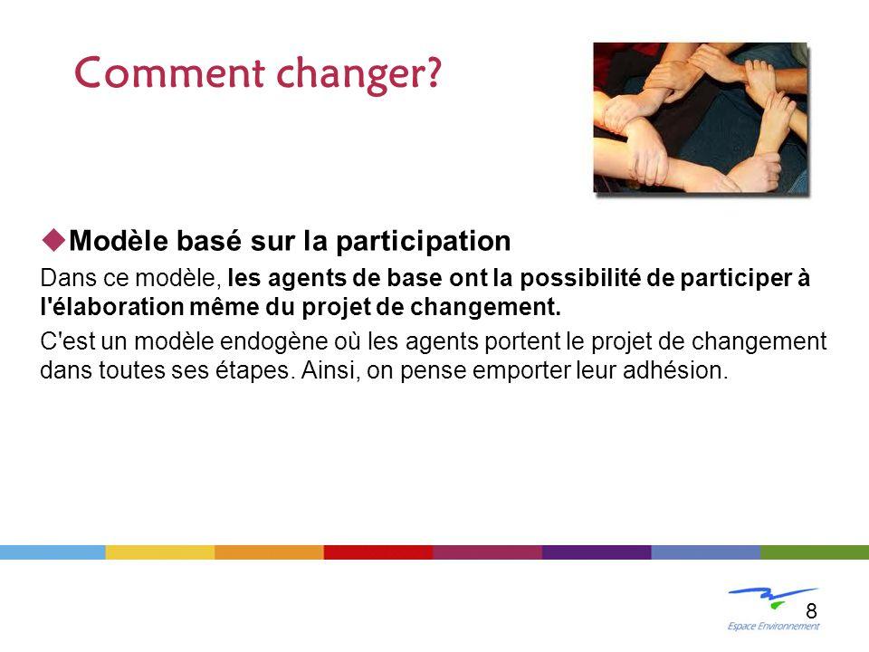 Comment changer Modèle basé sur la participation LE CHANGEMENT