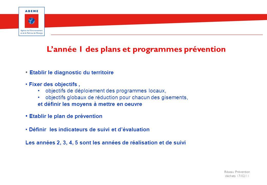 L'année 1 des plans et programmes prévention