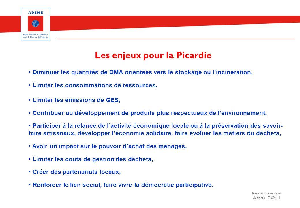 Les enjeux pour la Picardie