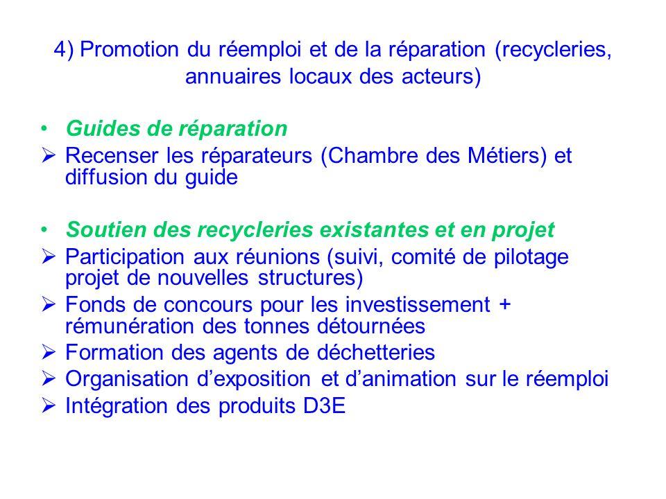 4) Promotion du réemploi et de la réparation (recycleries, annuaires locaux des acteurs)