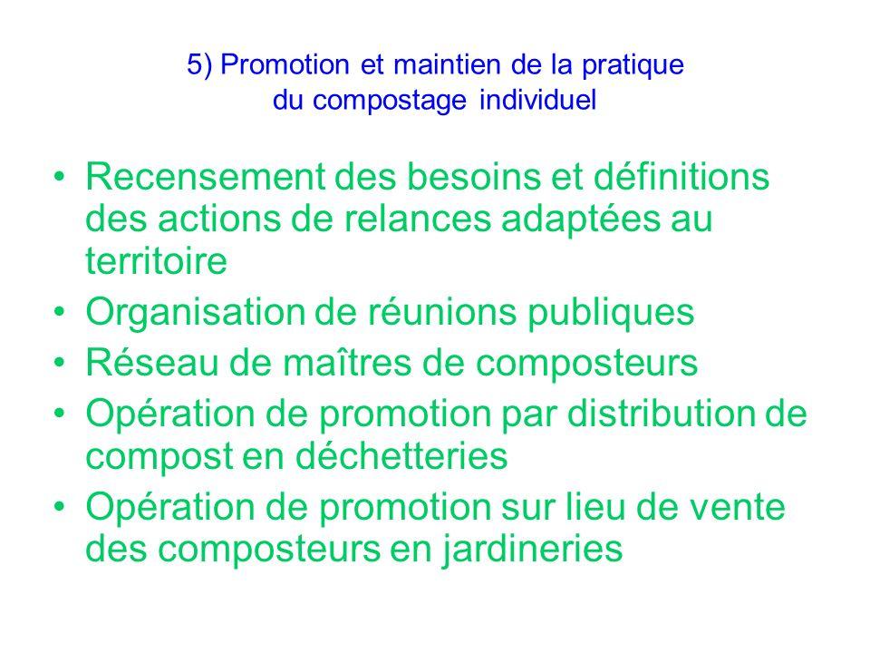 5) Promotion et maintien de la pratique du compostage individuel
