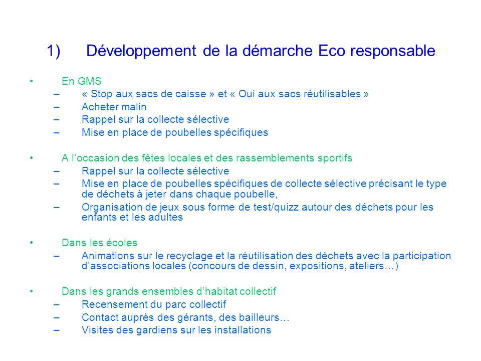 Développement de la démarche Eco responsable