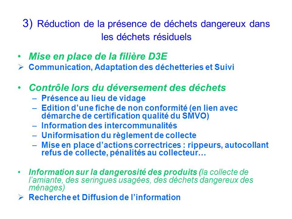 3) Réduction de la présence de déchets dangereux dans les déchets résiduels