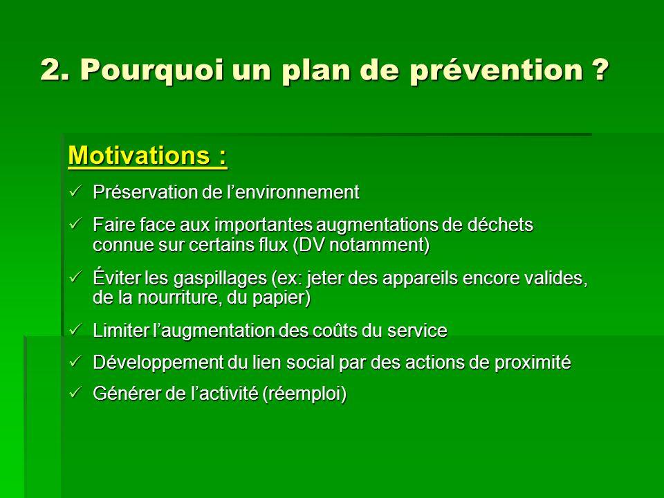 2. Pourquoi un plan de prévention