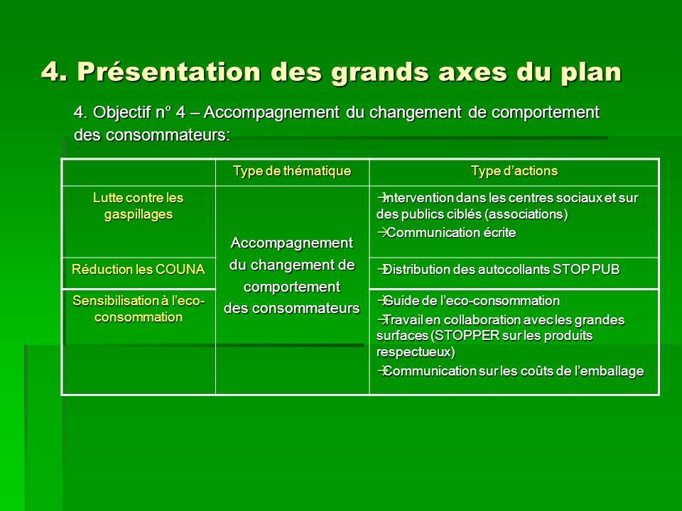4. Présentation des grands axes du plan