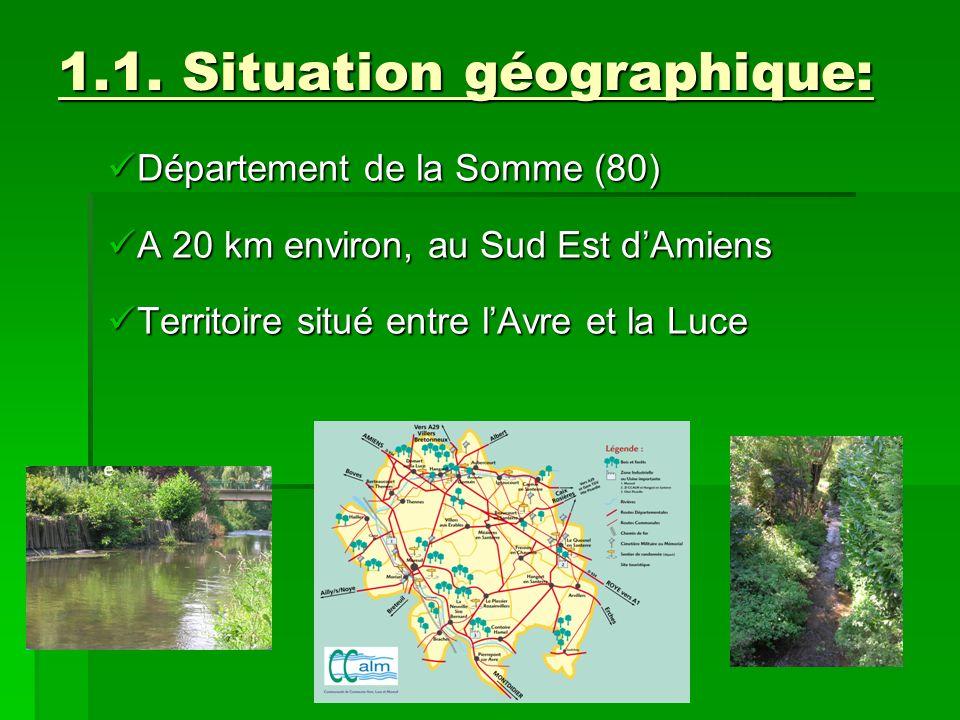 1.1. Situation géographique: