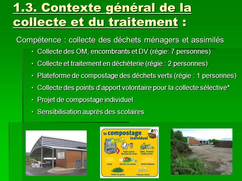 1.3. Contexte général de la collecte et du traitement :
