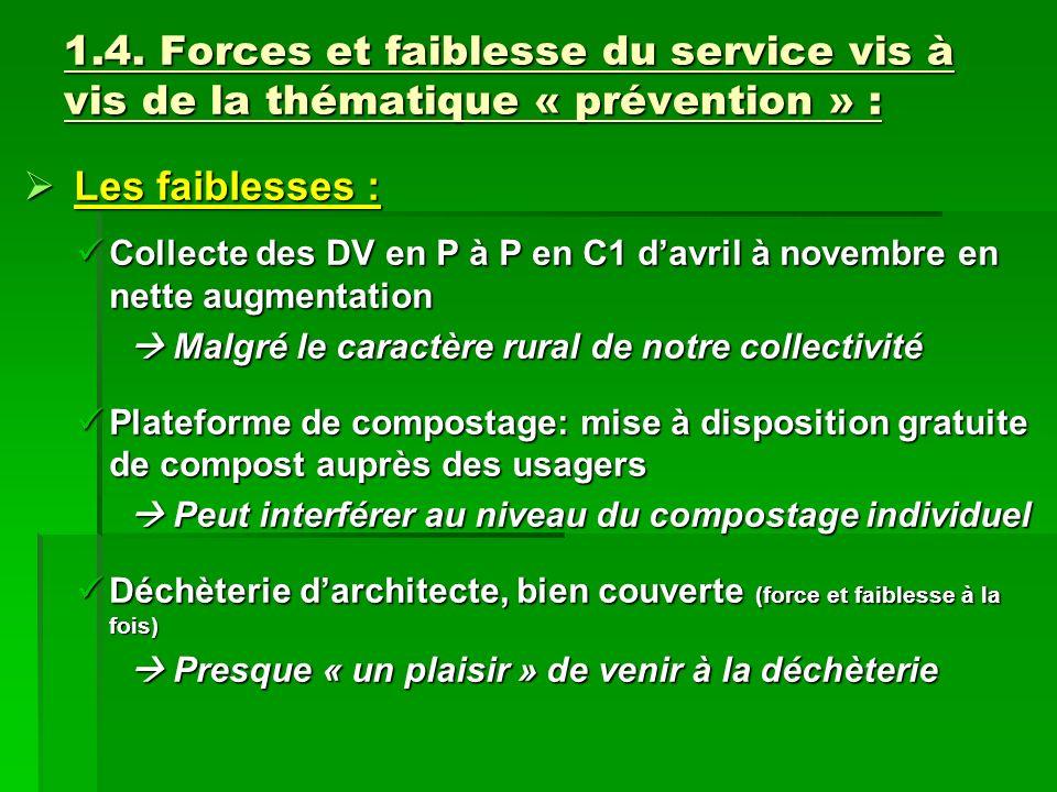 1.4. Forces et faiblesse du service vis à vis de la thématique « prévention » :