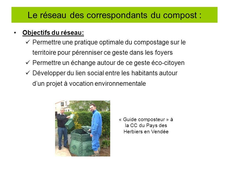Le réseau des correspondants du compost :