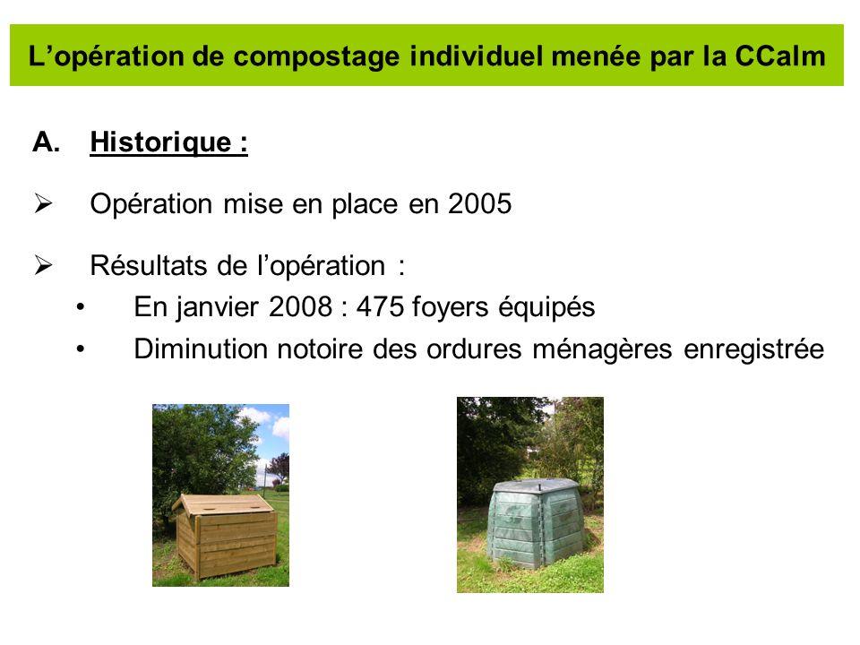 L'opération de compostage individuel menée par la CCalm