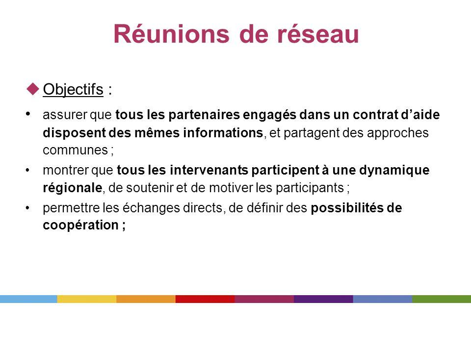 Réunions de réseau Objectifs :