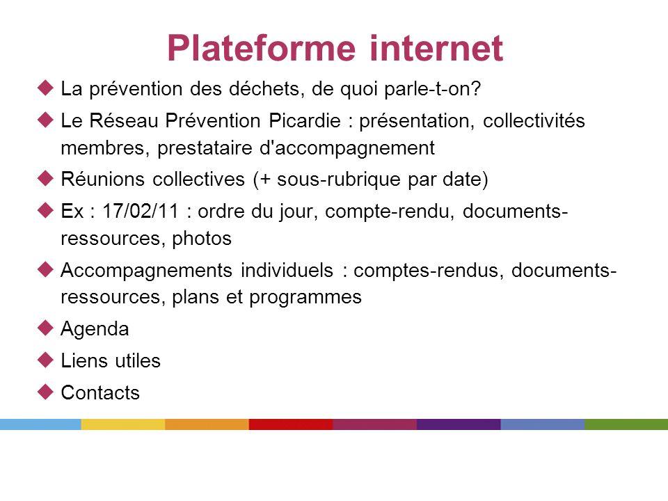Plateforme internet La prévention des déchets, de quoi parle-t-on