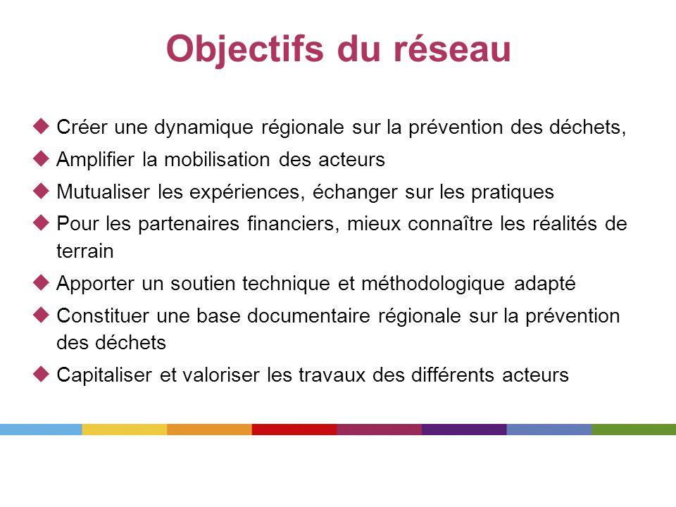 Objectifs du réseau Créer une dynamique régionale sur la prévention des déchets, Amplifier la mobilisation des acteurs.