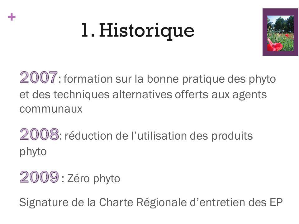 1. Historique2007: formation sur la bonne pratique des phyto et des techniques alternatives offerts aux agents communaux.