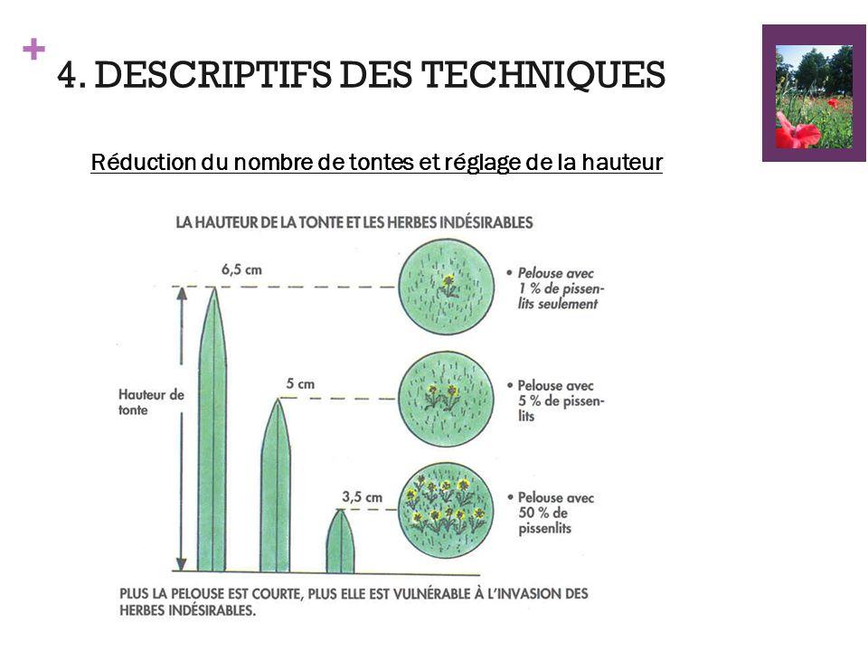4. DESCRIPTIFS DES TECHNIQUES