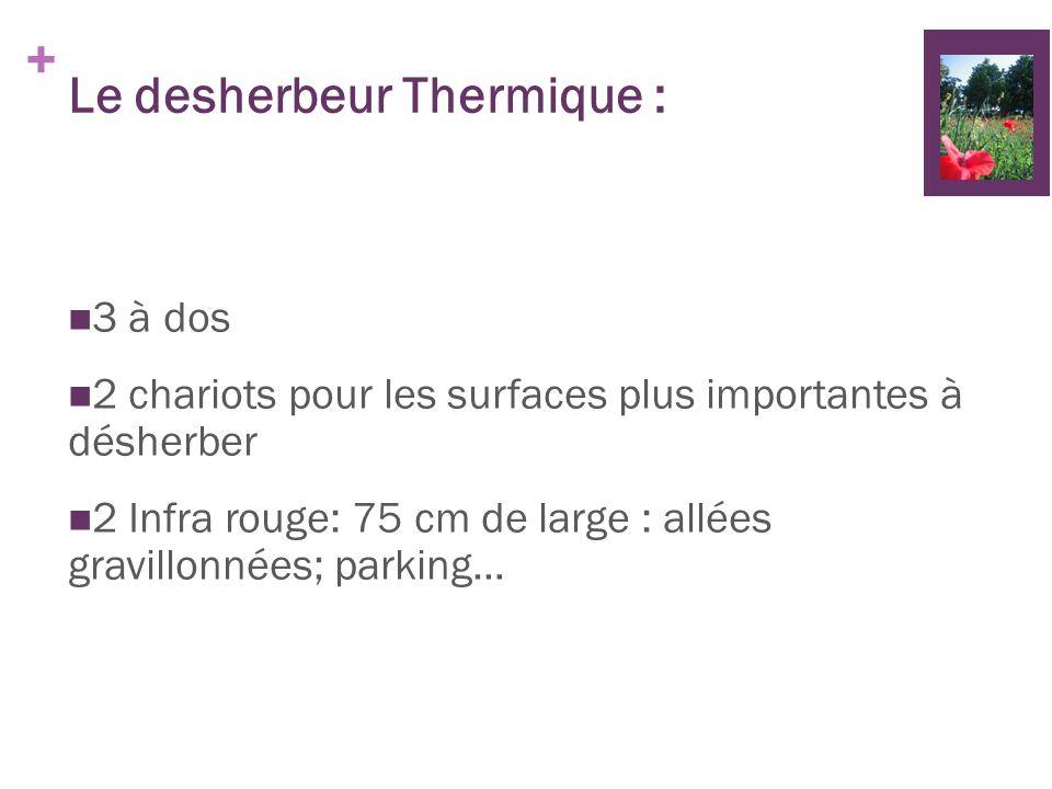 Le desherbeur Thermique :