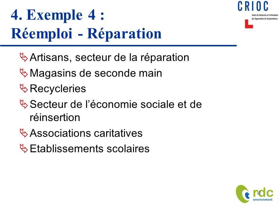 4. Exemple 4 : Réemploi - Réparation
