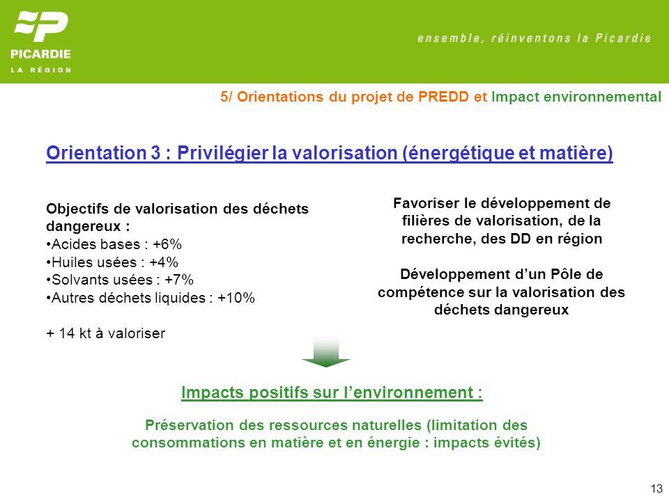 Impacts positifs sur l'environnement :