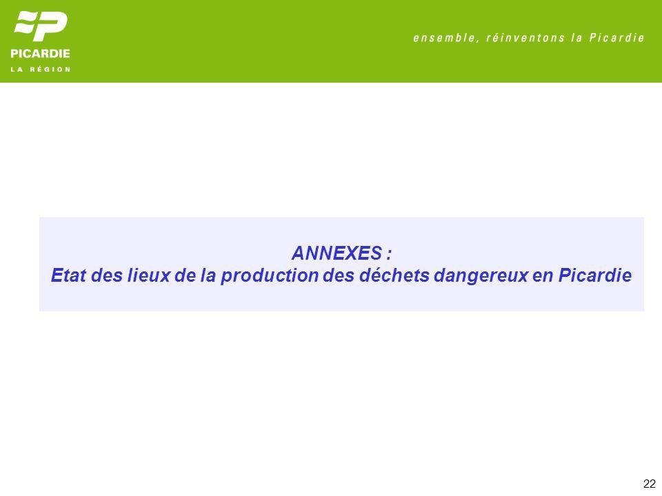 Etat des lieux de la production des déchets dangereux en Picardie