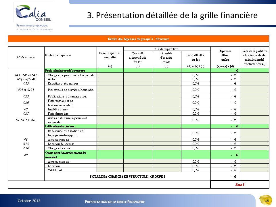 3. Présentation détaillée de la grille financière