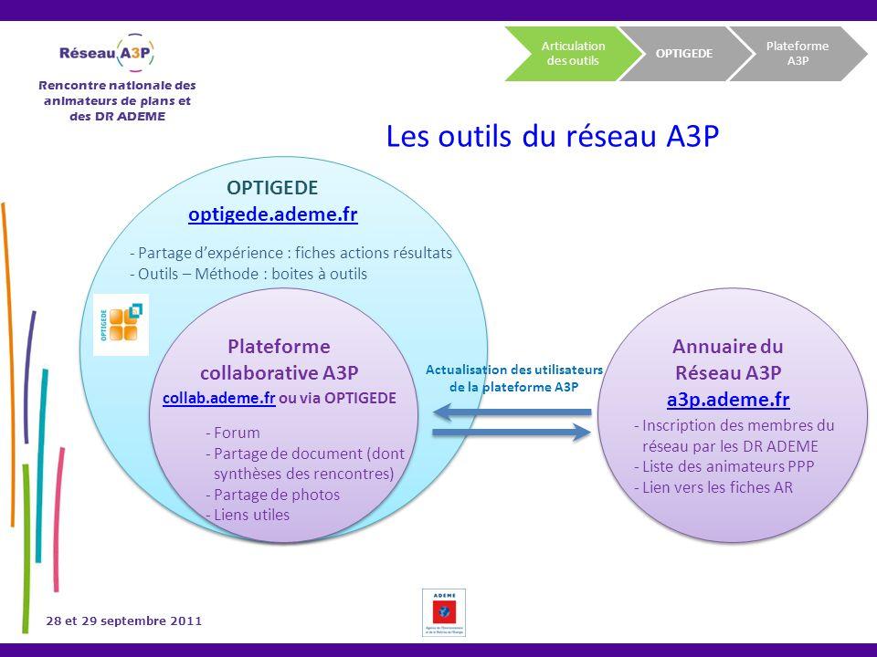 Les outils du réseau A3P OPTIGEDE optigede.ademe.fr