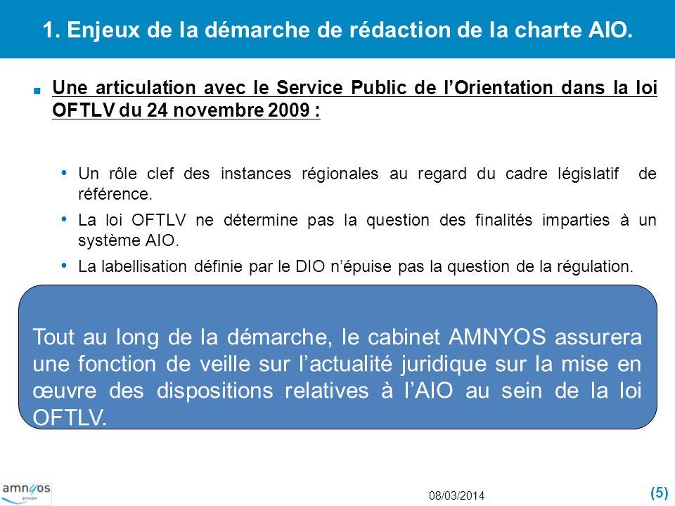 1. Enjeux de la démarche de rédaction de la charte AIO.