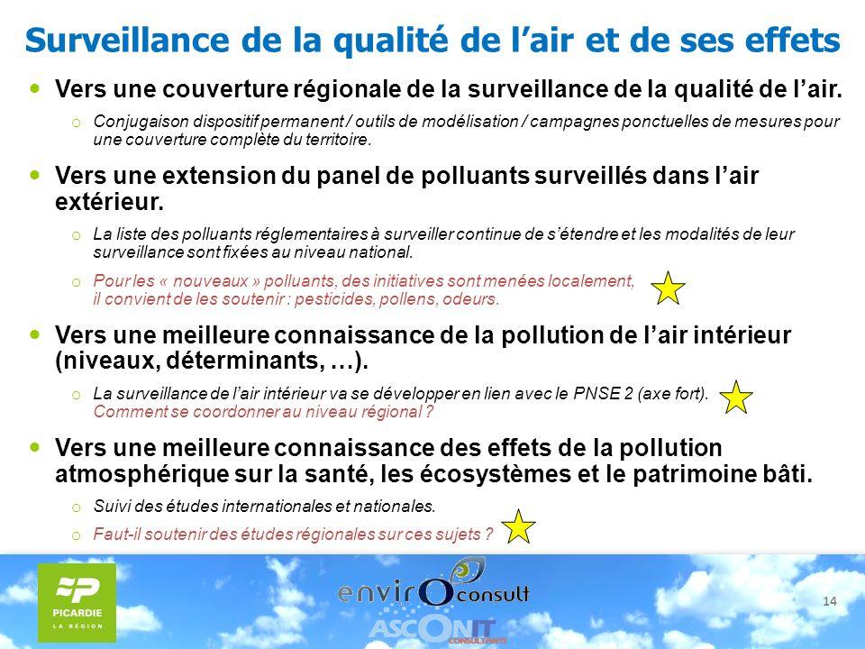 Surveillance de la qualité de l'air et de ses effets