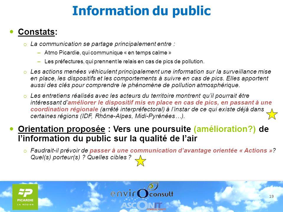 Information du public Constats:
