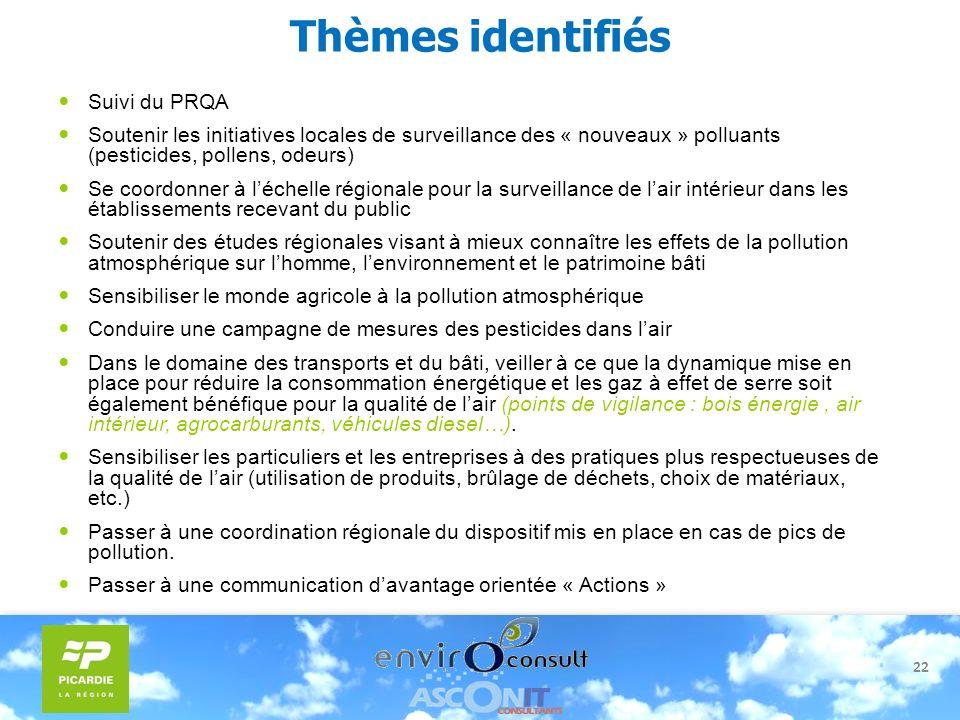 Thèmes identifiés Suivi du PRQA