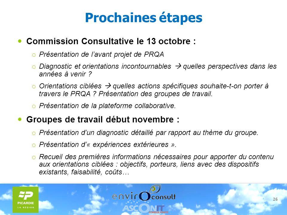 Prochaines étapes Commission Consultative le 13 octobre :