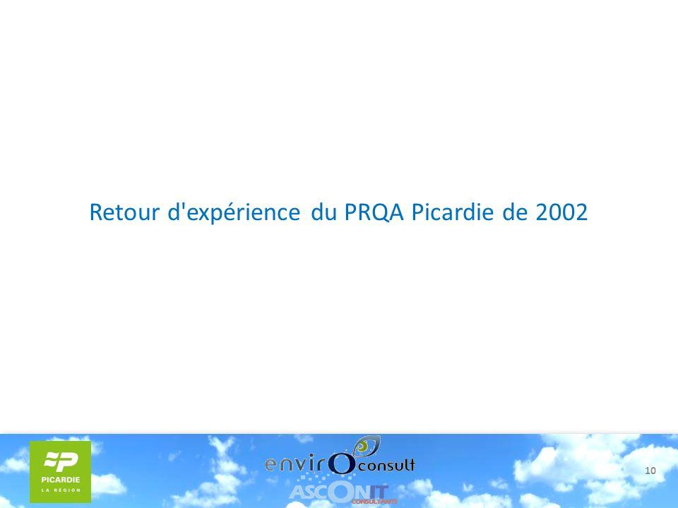 Retour d expérience du PRQA Picardie de 2002
