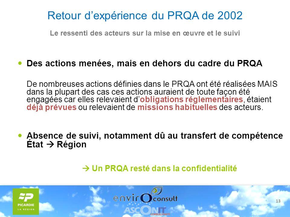Retour d'expérience du PRQA de 2002