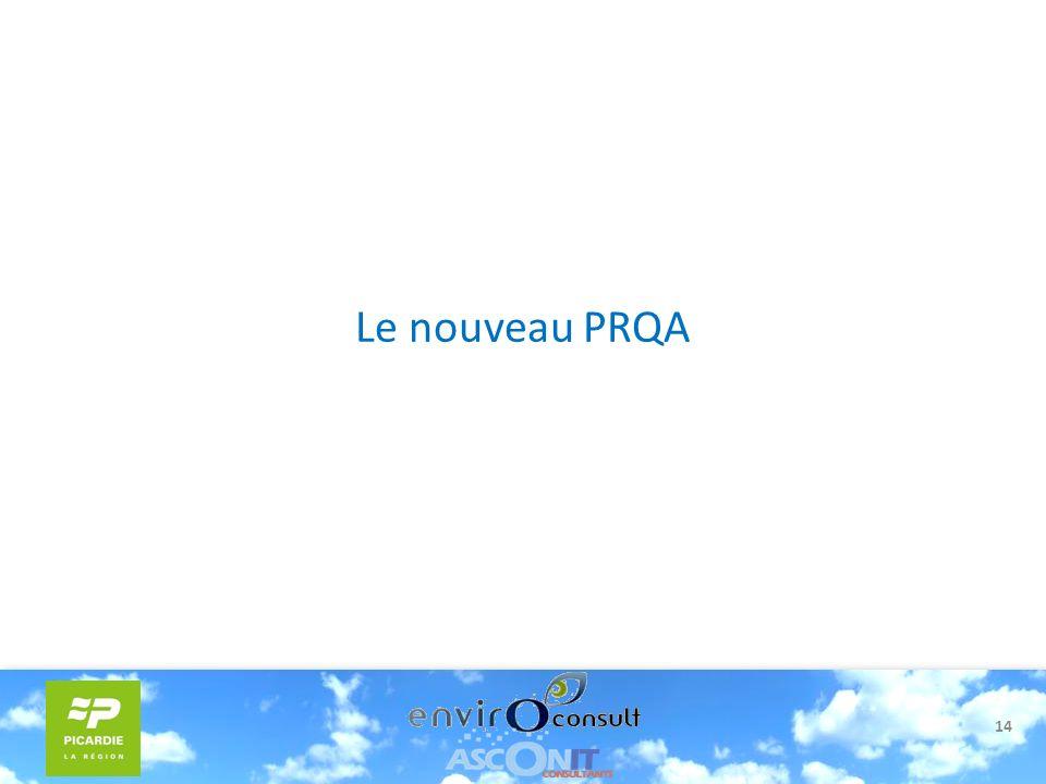 Le nouveau PRQA