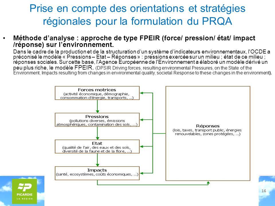 Prise en compte des orientations et stratégies régionales pour la formulation du PRQA