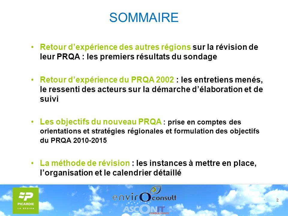 SOMMAIRE Retour d'expérience des autres régions sur la révision de leur PRQA : les premiers résultats du sondage.