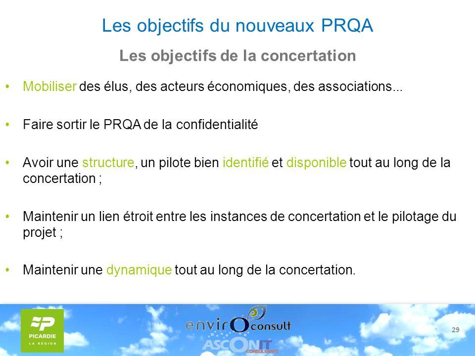 Les objectifs du nouveaux PRQA
