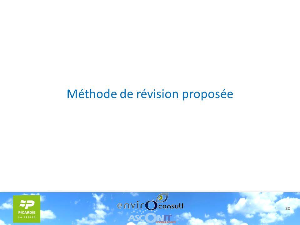 Méthode de révision proposée