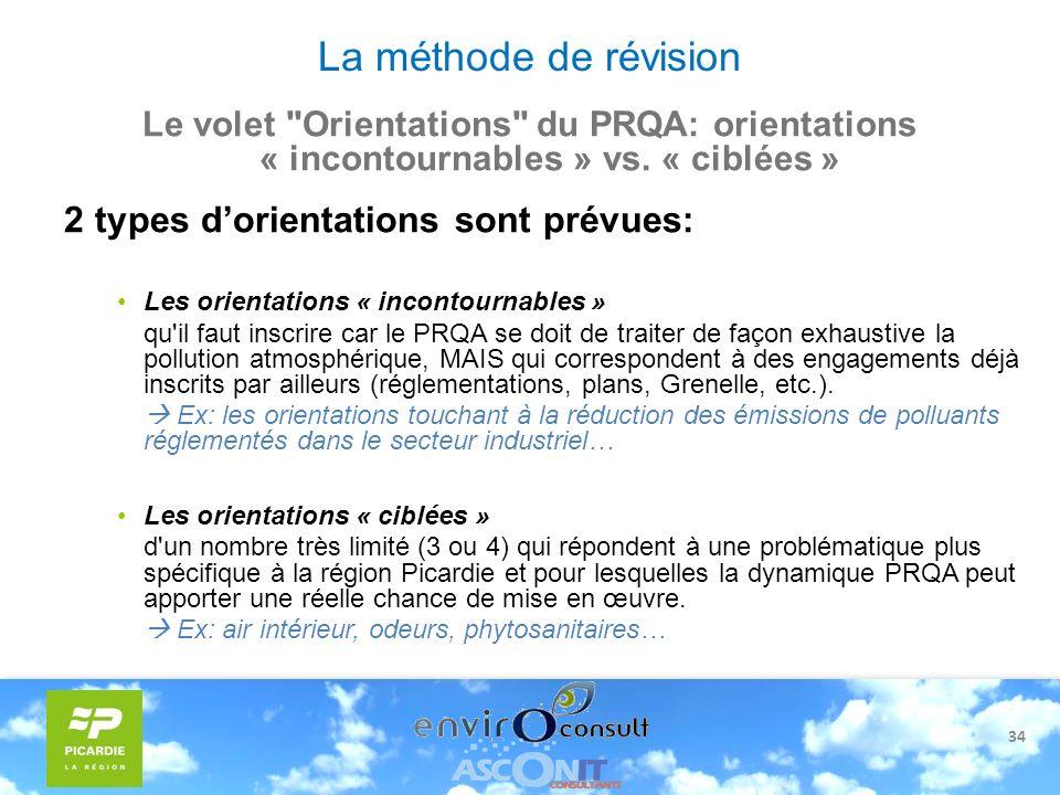 La méthode de révision 2 types d'orientations sont prévues: