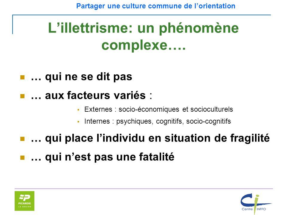 L'illettrisme: un phénomène complexe….
