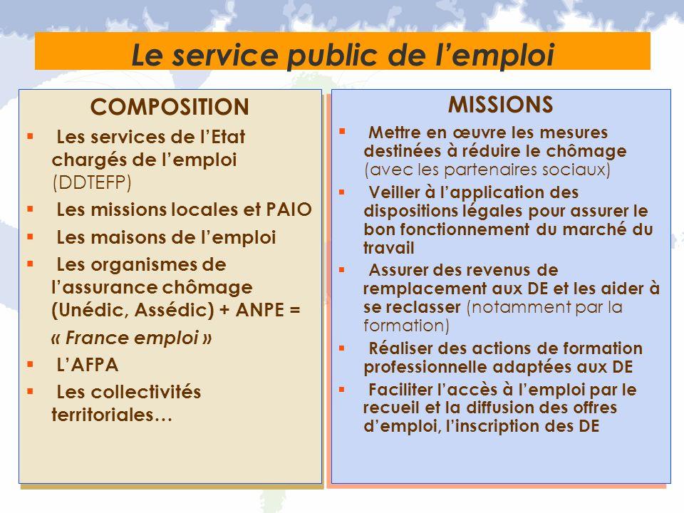 Le service public de l'emploi