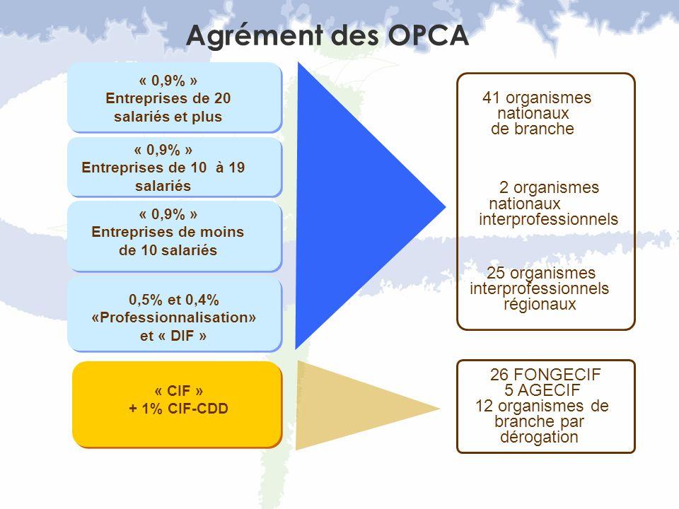 Agrément des OPCA 41 organismes nationaux de branche 2 organismes