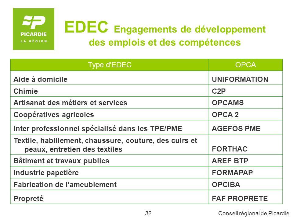 EDEC Engagements de développement des emplois et des compétences