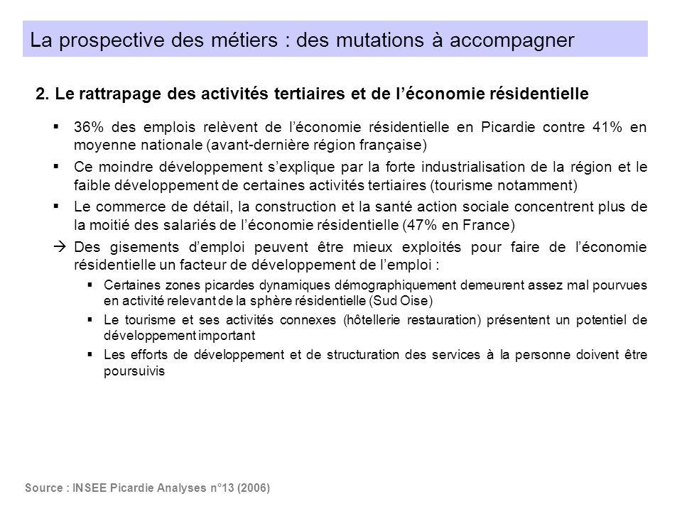 La prospective des métiers : des mutations à accompagner