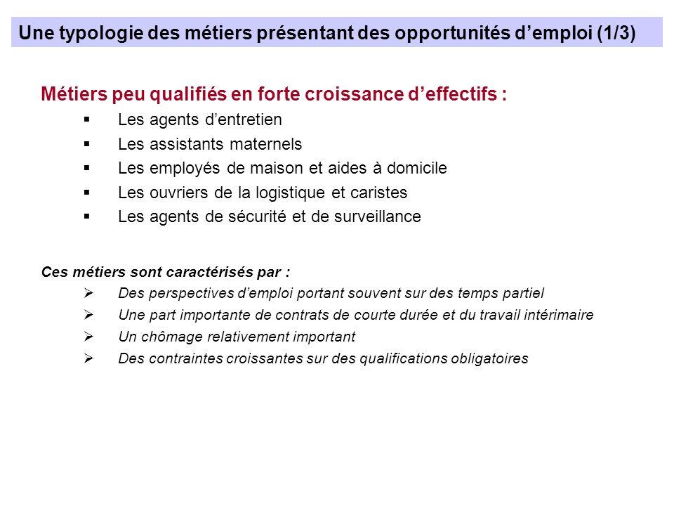 Une typologie des métiers présentant des opportunités d'emploi (1/3)