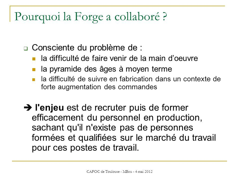 Pourquoi la Forge a collaboré