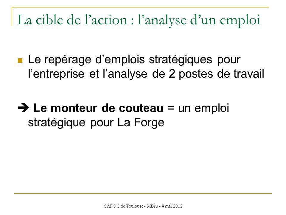La cible de l'action : l'analyse d'un emploi