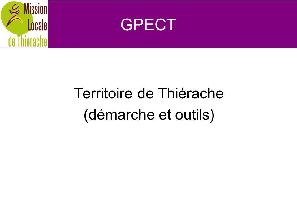 Territoire de Thiérache